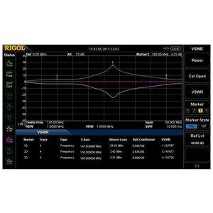 Программное расширение для измерения КСВН RIGOL VSWR-DSA800